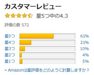 Amazon評価ジアニスト