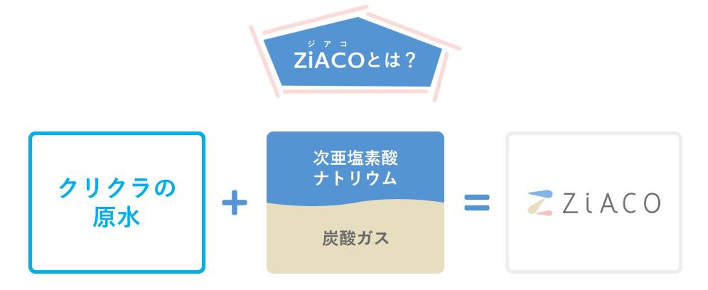 ジアコ原料