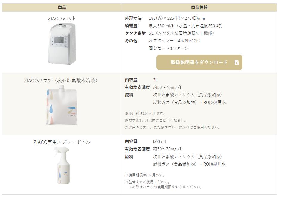 ジアコ商品詳細