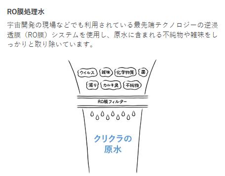 RO膜処理水とは