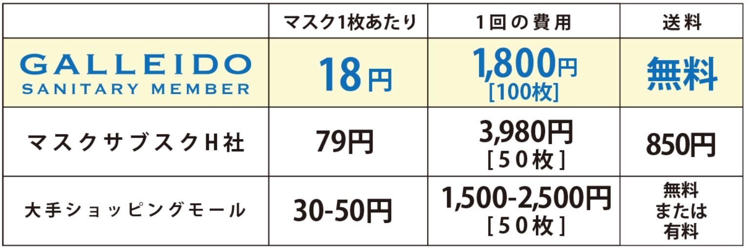サニタリーメンバー6